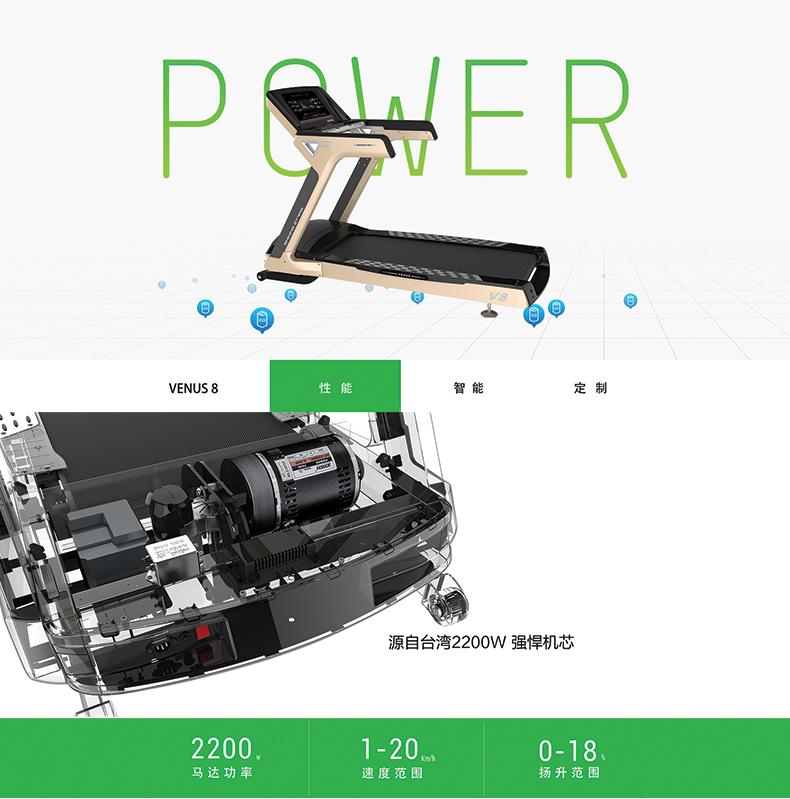 ZX-V8豪华商用跑步机马达参数