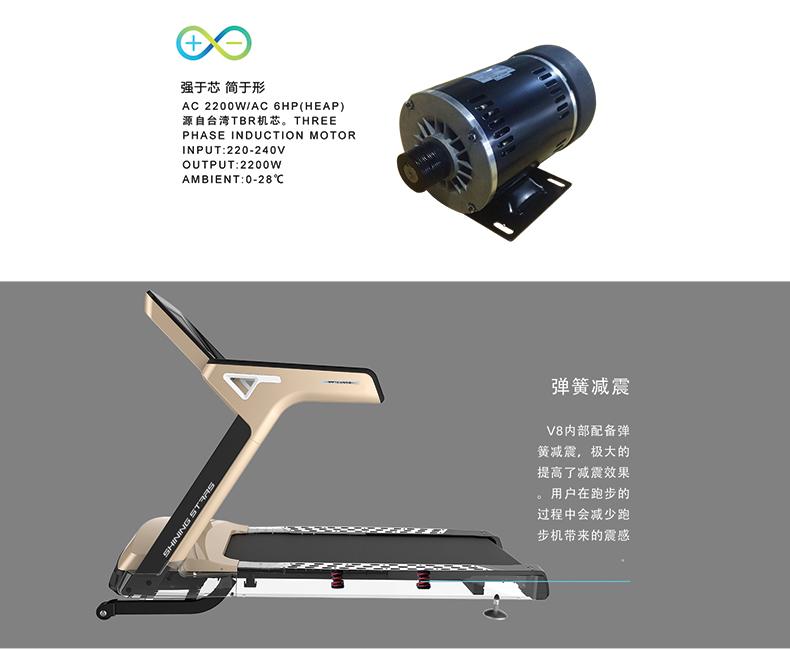 ZX-V8豪华商用跑步机马达介绍