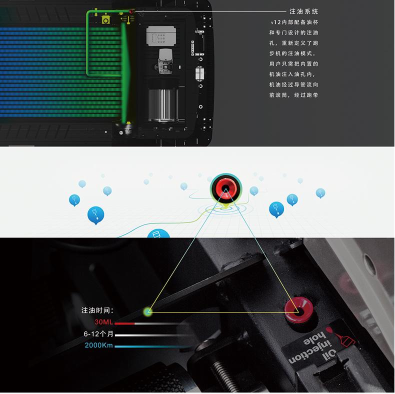 ZX-V12豪华商用跑步机控制面板