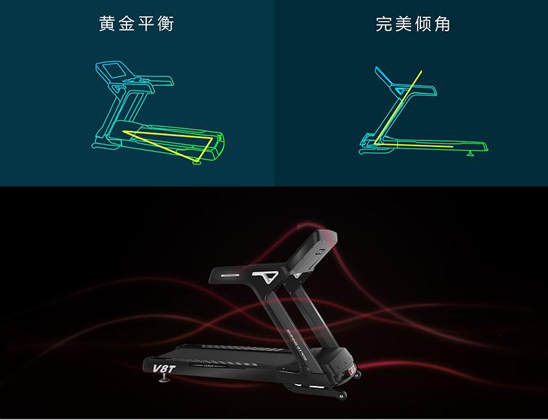 ZX-V8T豪华商用跑步机特写