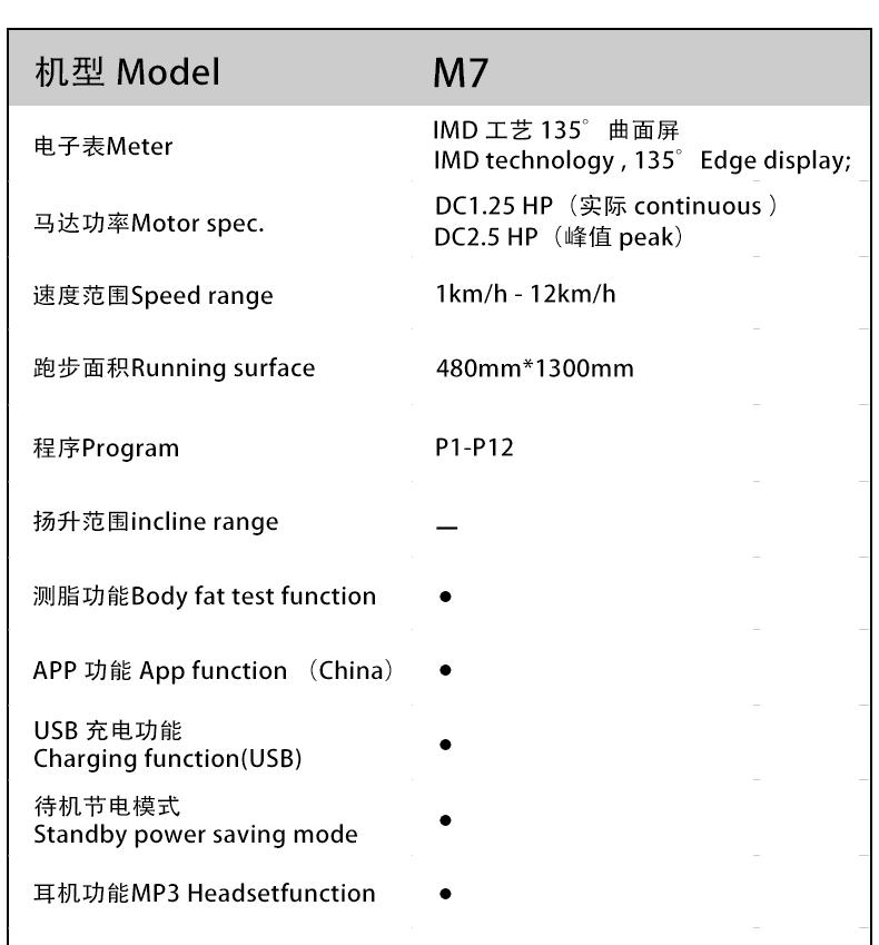 正星M7参数1